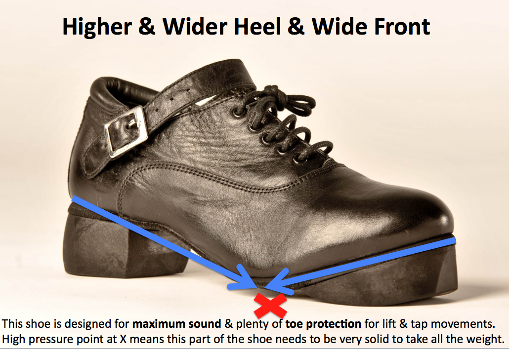 Higher and wider heel and toe shoe for dancing