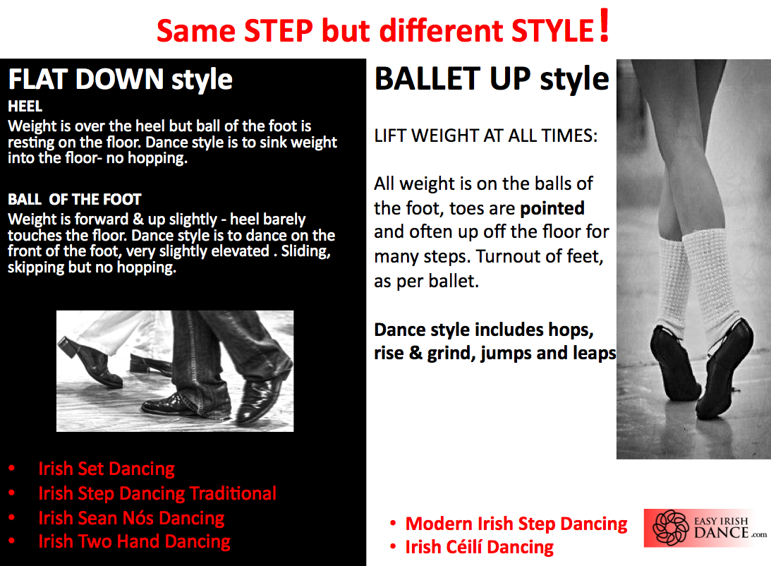 Ballet up and flat down picture