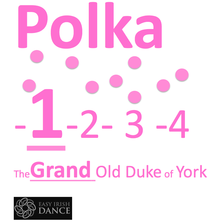 Irish polka music timing