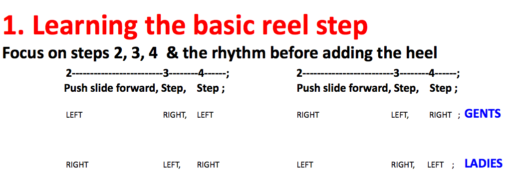 1. Learning the basic reel step