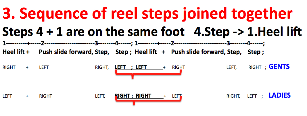 3. Step 4 and Step 1 are on the same foot